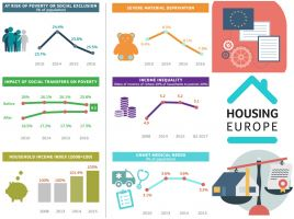 European Commission Annual Growth Survey confirms 'State of Housing' report