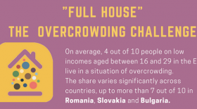 The overcrowding challenge