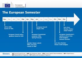 The European Semester Toolkit
