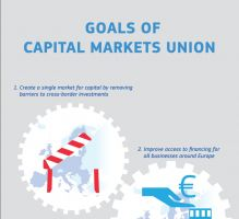 Who will benefit from the Capital Markets Union?